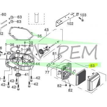 Filtre à air tondeuse à gazon RYOBI RLM46173SME
